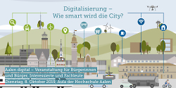 Smart City Aalen Einladung