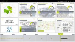 Echtzeit-Informationen werden zukünftig u. a. über ein Urban Cockpit (Beispieldarstellung) zugänglich sein.