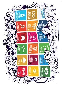Auf diesem Bild ist eine Postkarte zu den 17 Nachhaltigkeitszielen der Vereinten Nationen zu sehen.