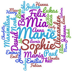 Häufigste Namen in Aalen 2015